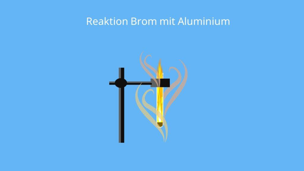 Bromid, Brom Element, Br2, Bromine