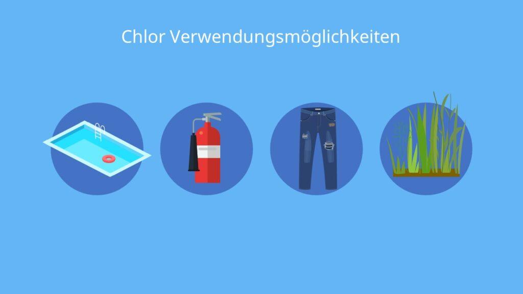 Cl Element, Chlore, Chlorverbindung, gelbgrünes giftiges Gas; Chlor Verwendungsmöglichkeiten, Chloramine