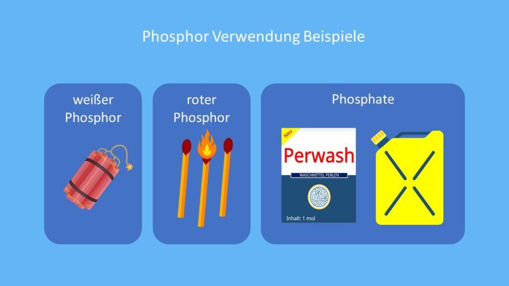 phosphoros, P Element, weißer Phosphor, roter Phosphor, Phosphor weiß, Phosphorbomben, Phosphor Farbe, P Chemie
