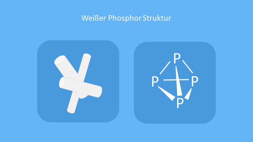 phosphoros, P Element, weißer Phosphor, Phosphor weiß, Phosphor Farbe, Fosfor, fosforo, P Chemie