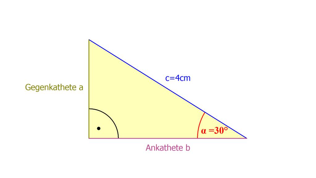 Sinus, Cosinus, Tangens, Dreieck, rechter Winkel, rechtwinkliges Dreieck, alpha, Ankathete, Gegenkathete, Hypotenuse, Trigonometrie