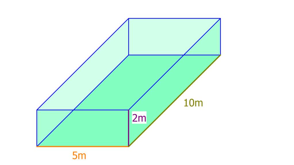 Quader, Volumen, Länge, Breite, Höhe, Kubikmeter, Kubikdezimeter, Kubikzentimeter