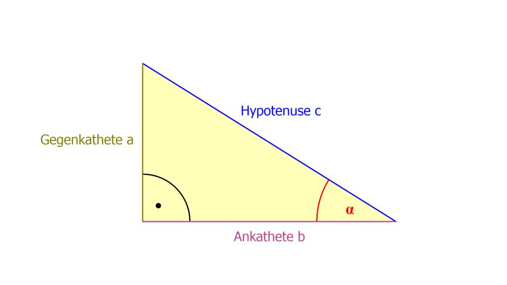 Sinus, Cosinus, Tangens, Dreieck, rechter Winkel, rechtwinkliges Dreieck, alpha, Ankathete, Gegenkathete, Hypotenuse, Trigonometrie, sinus kosinus tangens, Trigonometrie, Trigonometrie Formel, Trigonometrie Winkel berechnen, Winkelfunktionen, trigonometri, trigonomitrie, trigometrie