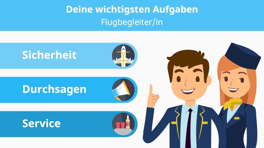Flugbegleiter, Flugbegleiterin, Steward, Stewardess, Flugbegleiter Aufgaben, Was ist ein Flugbegleiter, Was ist eine Stewardess