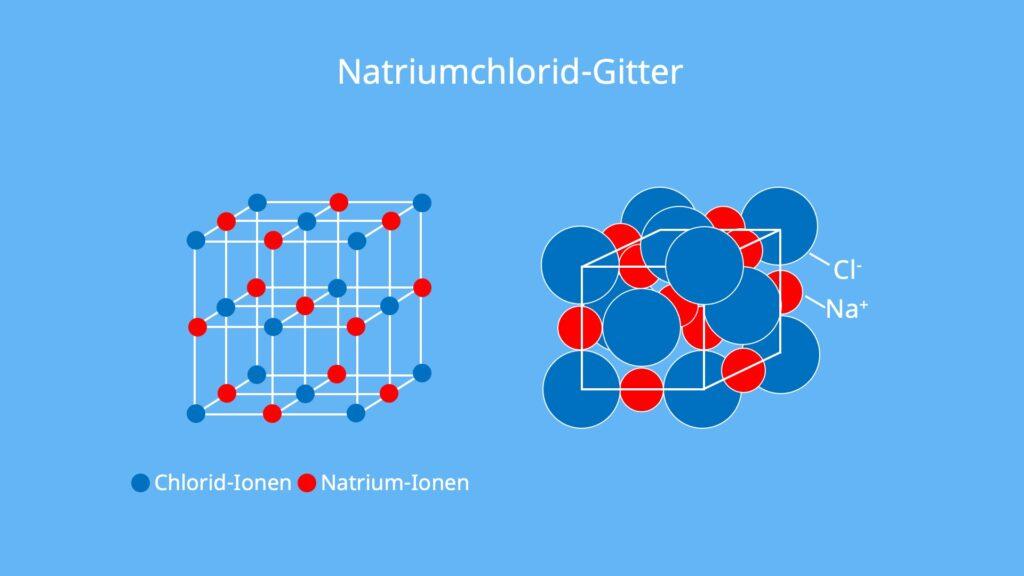 Natriumchlorid Strukturformel, sodium chloride, NaCl, Kochsalz, Elementarzelle NaCl, NaCl Gitter, Salz chemisch, Chemie Salz, NaCl Kristall, Salz chemische Formel