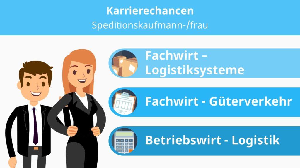 Speditionskaufmann, Spedition Berufe, Fachwirt Logistiksysteme, Bertriebswirt Logistik, Logistik Berufe, Speditionskaufmann Weiterbildungen