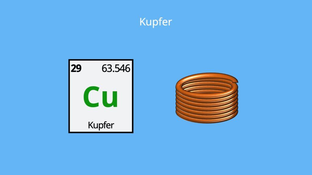Kupfer Element, Kupfer Metall, Cu Element, Farbe von Kupfer, Zeichen für Kupfer, Chemisches Zeichen für Kupfer