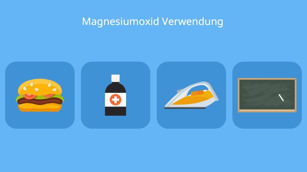MgO, Was ist Magnesiumoxid, magnesium oxide, Magnesia, MgO Chemie