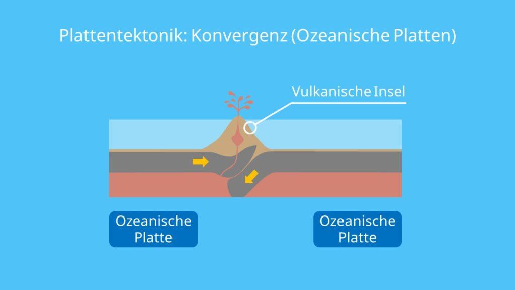 subduktionszone, wie entstehen vulkane, konvergierende platten, entstehung eines vulkans, entstehung von vulkanen, plattentektonik vulkanismus, ozeanische platten, plattengrenzen, plattenbewegung, plattenbewegungen, plattenverschiebung, plattentektonik zukunft, entstehung der kontinente, tektonische plattenverschiebung, erdplatten bewegung, erdplatten verschiebung, arten von plattengrenzen, plattentektonik karte, plattengrenzen karte, erdplatten, plattentektonik