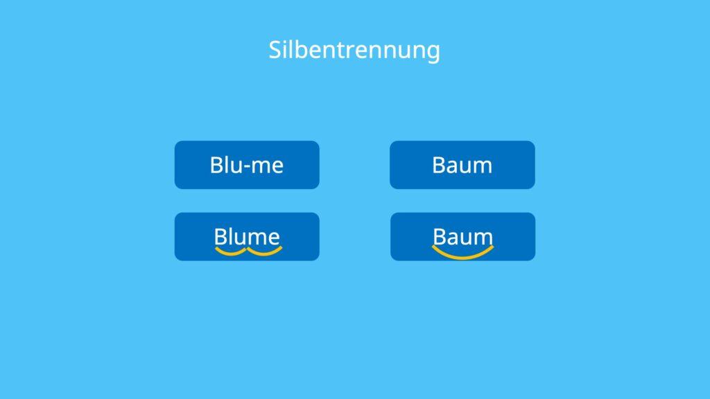 Silbentrennung, Silbentrennung Grundschule, Worttrennung, Silbenbogen, Silbenbögen, Silbenbögen Beispiel, Silben