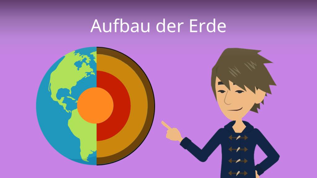 Zum Video: Aufbau der Erde