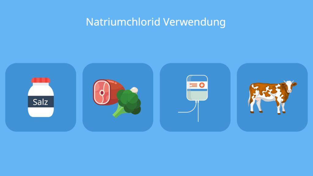 NaCl, sodium chloride, Salz Natriumchlorid, Salz chemisch, Salz, Infusion NaCl, Kochsalzlösung Infusion