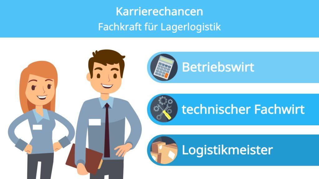 Fachkraft für Lagerlogistik, Betriebswirt, Technischer Fachwirt, Logistikmeister, Fachkraft für Lagerlogistik Weiterbildung