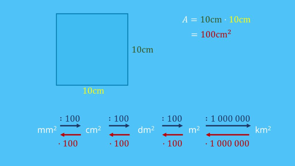 einheiten umrechnen, umrechnung, maßeinheiten, umrechnen, einheiten, größe umrechnen, größen umrechnen, si einheiten, metrisches system, si einheit