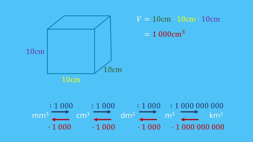 einheiten umrechnen, umrechnung, maßeinheiten, umrechnen, einheiten, größe umrechnen, maßeinheiten umrechnen, größen umrechnen, si einheiten, metrisches system, si einheit, volumen einheit
