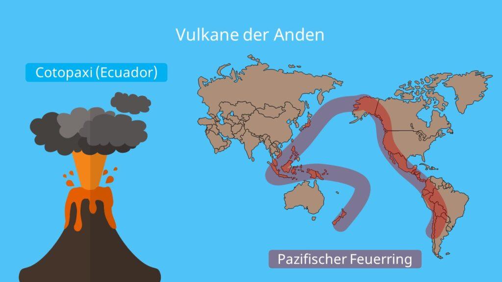 Cotopaxi, entstehung Anden, Faltengebirge, Vulkane Südamerika, anden gebirge, anden berge