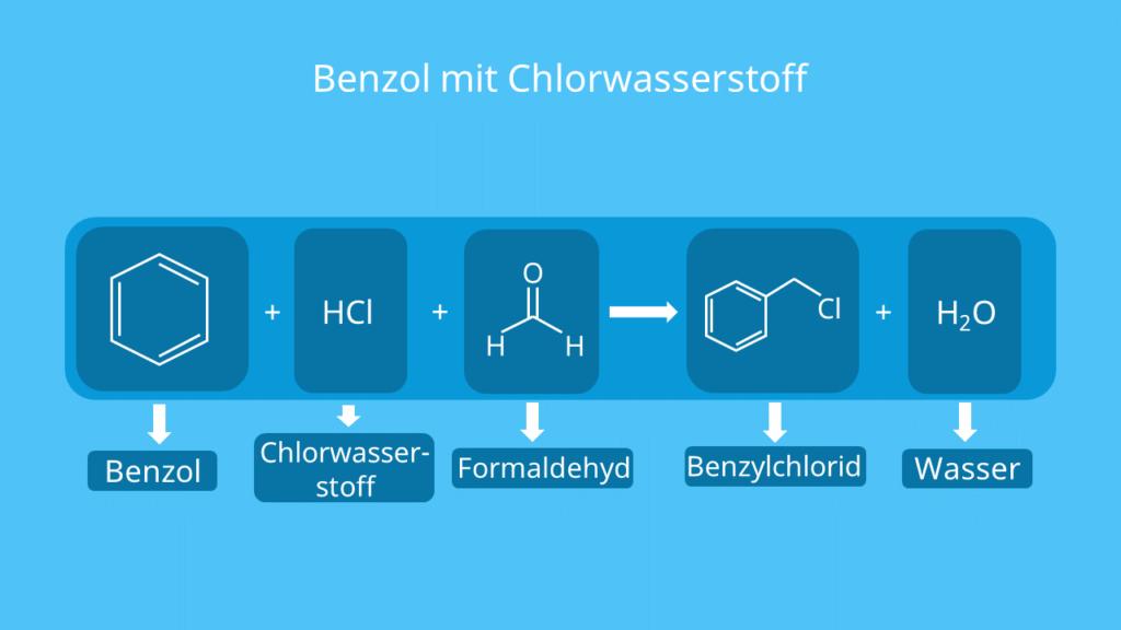 HCl, Hydrogenchlorid, Wasserstoffchlorid, hydrogen chloride, HCl Molekül