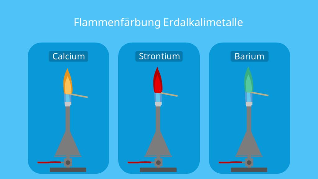 Flammenprobe, rote Flamme, farbiges Feuer, Metall Flammen, farbige Flammen, Flammenfarbe, Flammenfarben, Magnesiastäbchen, fahlgrün, Flammenfärbung grün, grünes Feuer, grüne Flamme, Calcium Flammenfärbung