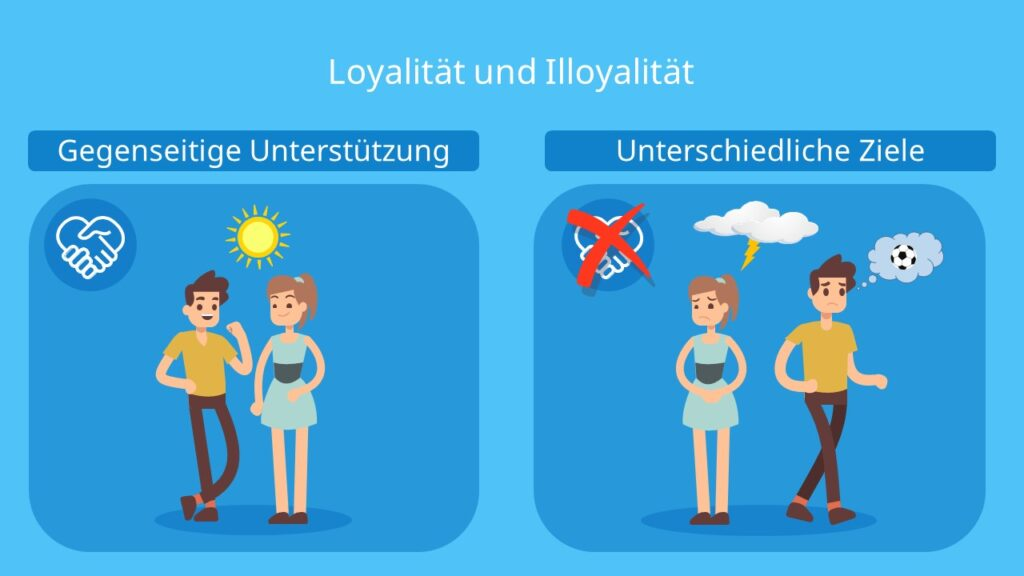 loyal, Loyalität Bedeutung, Vertrauen, Verlass, Ziele, Unterstützung