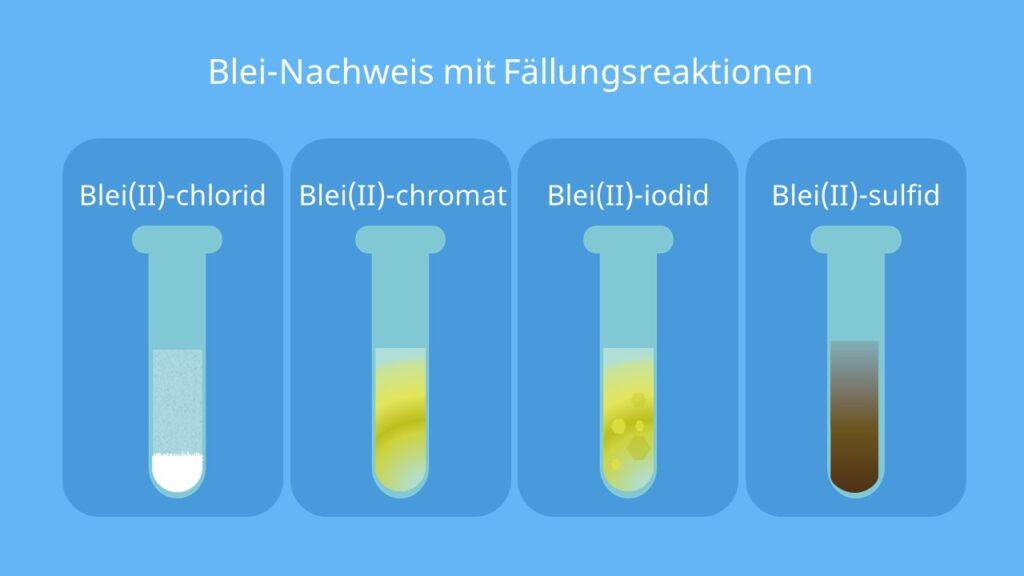 Pb, Pb Element, Pb Blei, Bleichlorid
