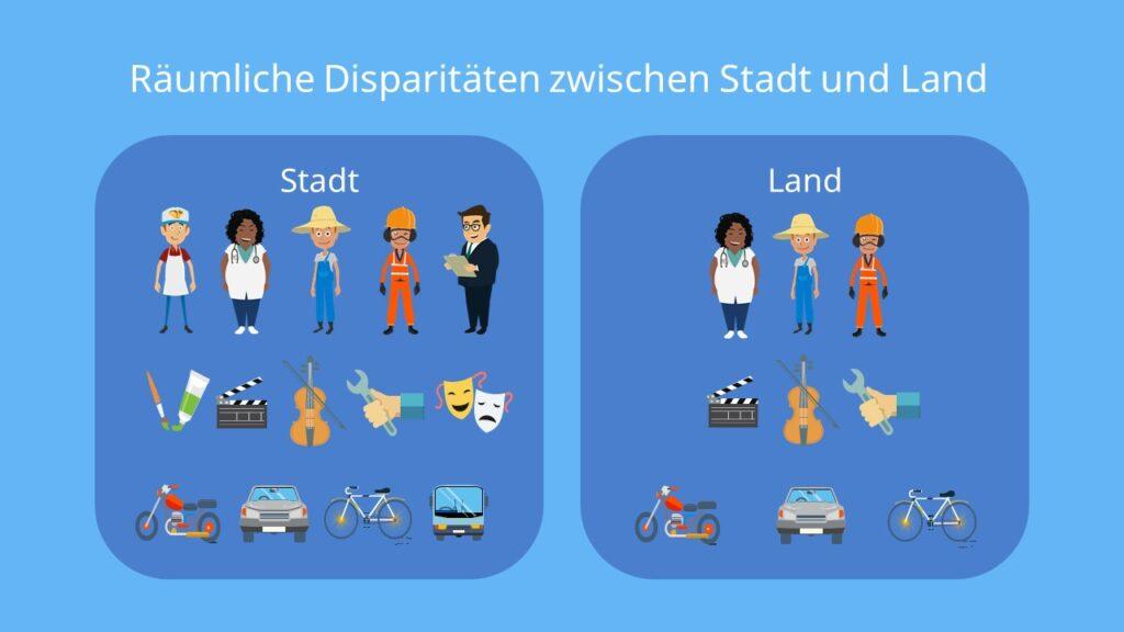räumliche disparitäten, disparität, regionale disparitäten, soziale disparitäten, ballungsräume deutschland
