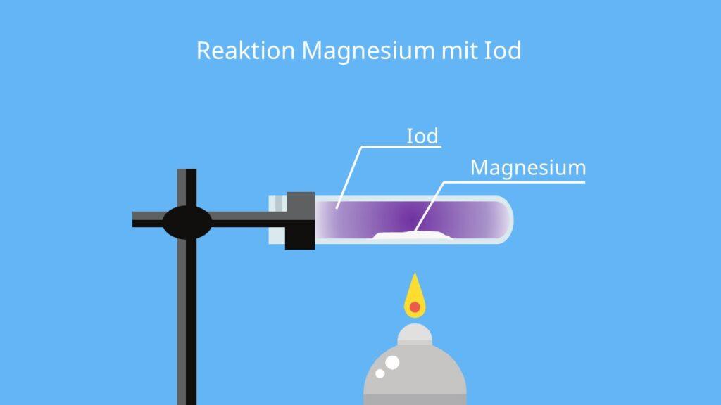 Iodlösung, Iodine, Iod Chemie, I2 Chemie