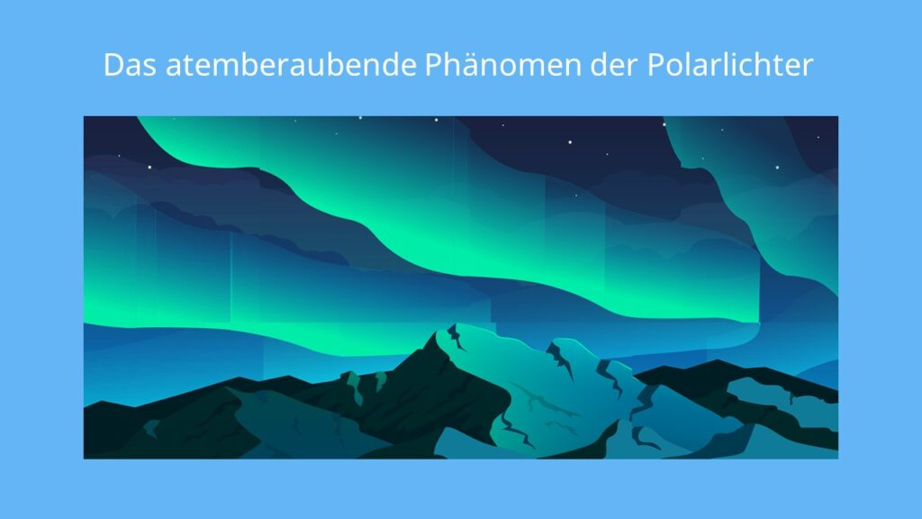 Polarlichter, Polarlicht