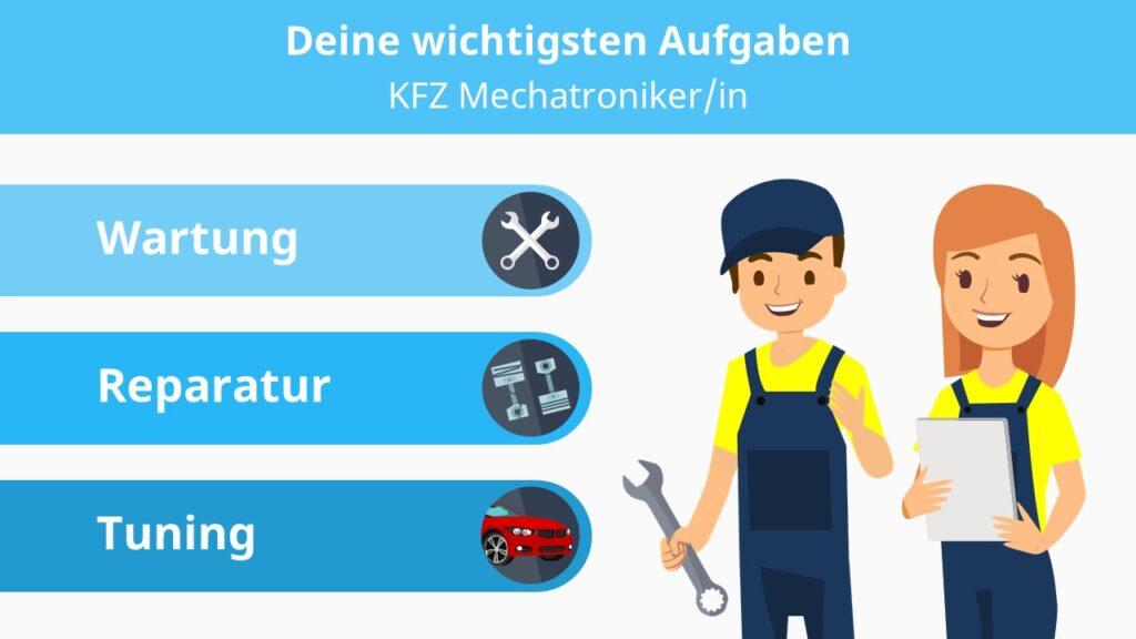 Kfz Mechatroniker, Kfz Mechatronikerin, Reparatur, Kfz Mechatroniker Aufgaben, Was ist ein Kfz Mechatroniker