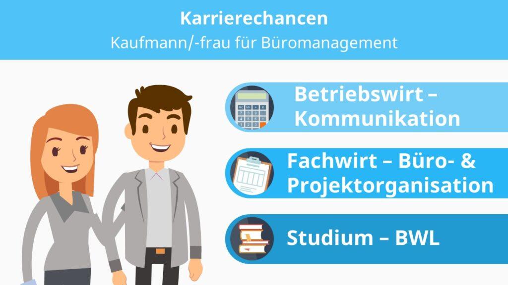 Bürokauffrau, Kauffrau für Büromanagement, Sekretärin, Kauffrau für Büromanagement Weiterbildung, BWL Studium, Wirtschaftswissenschaften Studium, Fachwirt für Büro- und Projektorganisation, Betriebswirt für Kommunikation und Büromanagement