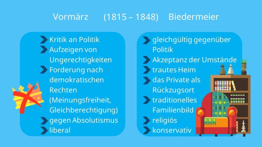 vormärz, biedermeier, märzrevolution, absolutismus, bieder, vormärz literatur, biedermeier literatur, aufklärung, französische revolution, biedermeierzeit, biedermeier merkmale