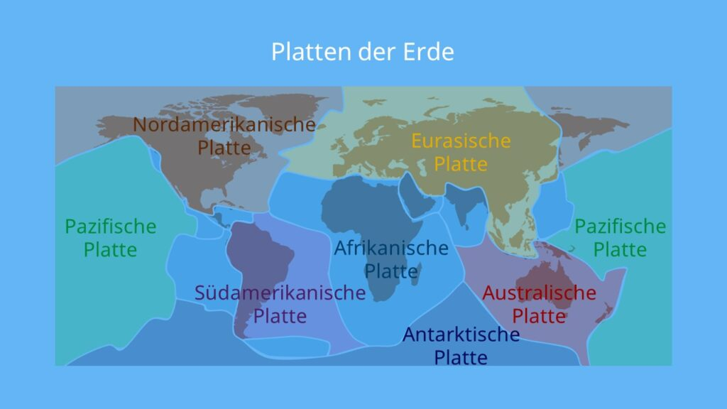Kontinentalplatten, Lithosphärenplatten, welt platten, erde platten, erdkrustenplatte, lithosphäre, kontinental, ozeanisch, kontinentale platte, ozeanische platte