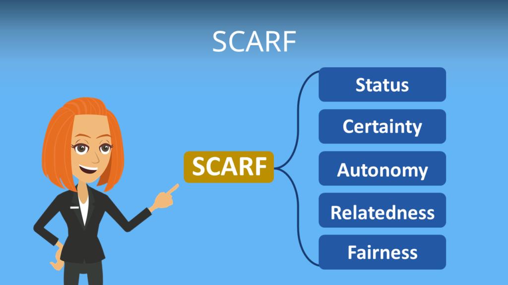 Zum Video: SCARF