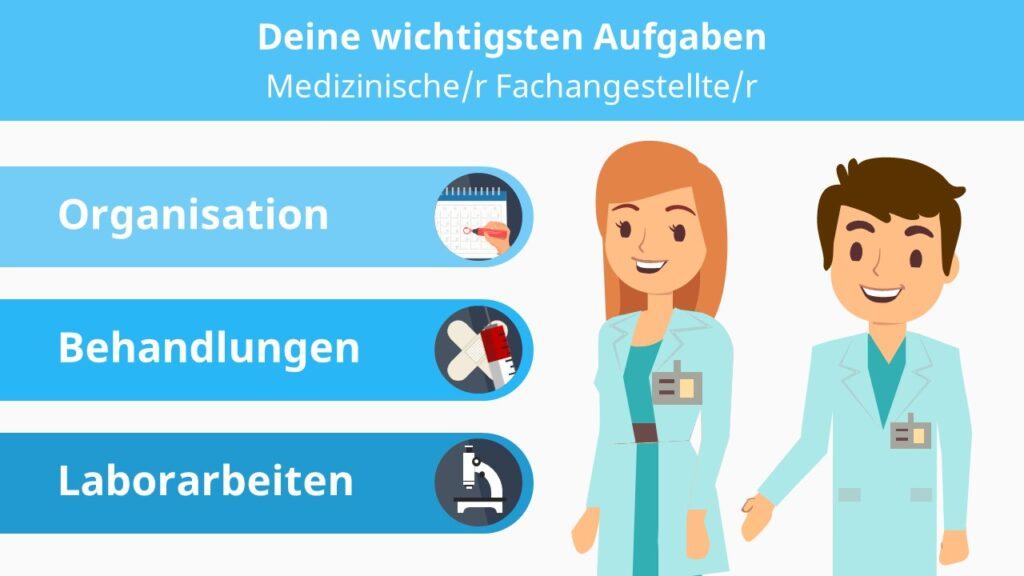 MFA, Medizinische Fachangestellte, Arzthelferin, MFA Aufgaben, Was ist eine MFA