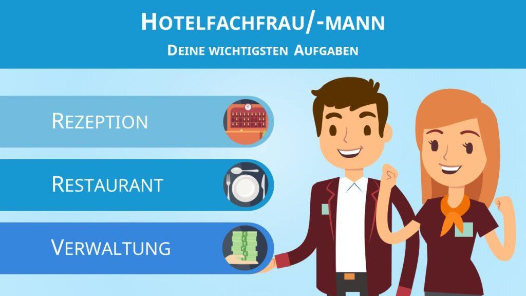 Hotelfachfrau, Hotelfachmann, Hotelfachfrau Ausbildung, Ausbildung Hotelfachfrau, Hotelfachmann Ausbildung, was macht eine Hotelfachfrau, was macht ein Hotelfachmann