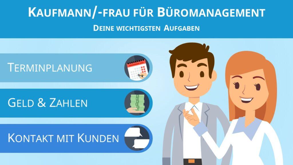 Bürokauffrau, Kauffraufür Büromanagement, Kaufmann für Büromanagement, Bürokauffrau Aufgaben, Was ist eine Bürokauffrau
