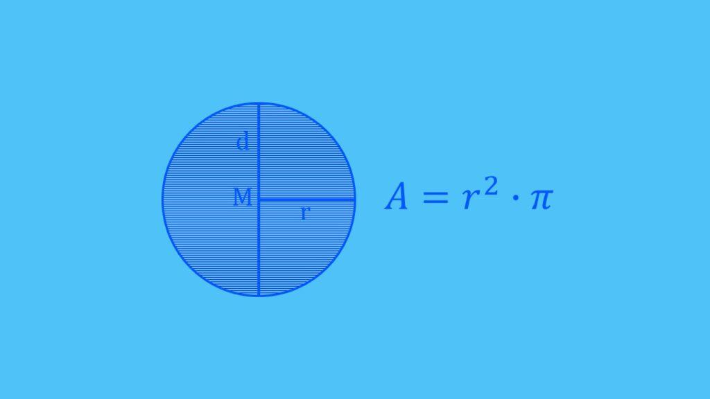 Flächenberechnung Kreis Formel, Fläche berechnen
