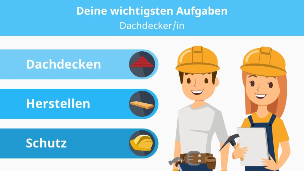 Dachdecker, Dachdeckerin, Dachdecker Aufgaben, Was ist ein Dachdecker, Was macht ein Dachdecker