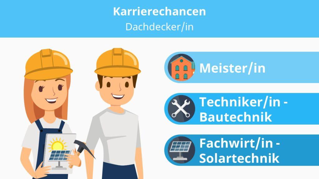 Dachdecker, Dachdeckerin, Dachdecker Weiterbildung, Weiterbildung Dachdecker, Dachdeckermeister, Fachwirt Solartechnik, Techniker, Bautechnik