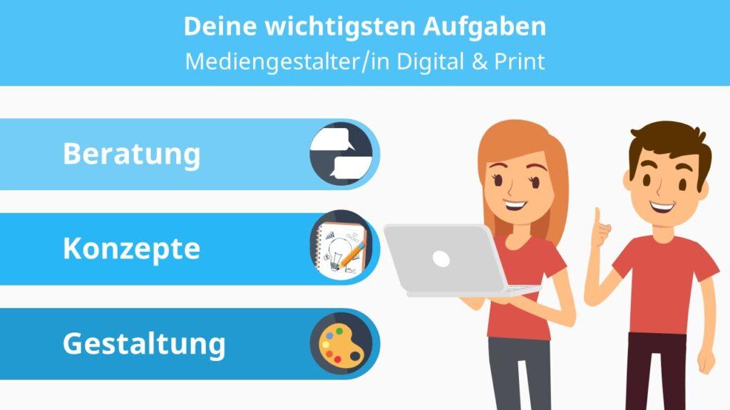 Mediengestalter, Mediengestalter Aufgaben, Mediengestalter Ausbildung. Ausbildung Mediengestalter, Mediendesign Ausbildung, Webdesigner Ausbildung. Mediengestalter Digital und Print