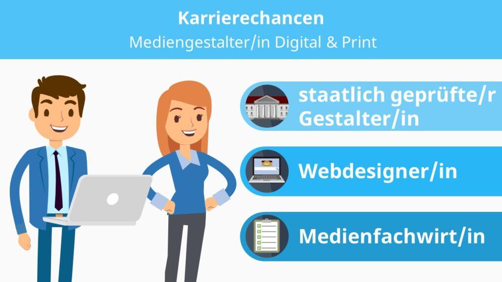 Mediengestalter, Mediengestalterin, Mediengestalter Weiterbildung, Weiterbildung Mediengestalter, Mediengestalter Jobs, Staatlich geprüfter Gestalter, Webdesigner, Webdesigner Ausbildung, Webdesigner Weiterbildung, Medienfachwirt
