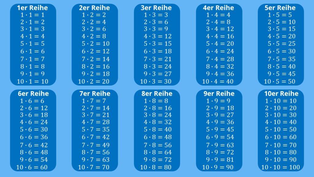 1x1, 1x1 Tabelle, Einmaleins Tabelle, ein mal eins, einmal eins, kleines Einmaleins, kleine Einmaleins, das kleine Einmaleins, ein mal eins Tabelle, 1x1 lernen, 1 mal 1, Einmaleins lernen, Einmaleins üben, das Einmaleins, Einmaleins Tafel, kleines 1x1, Einmaleinsreihen, Malfolgen