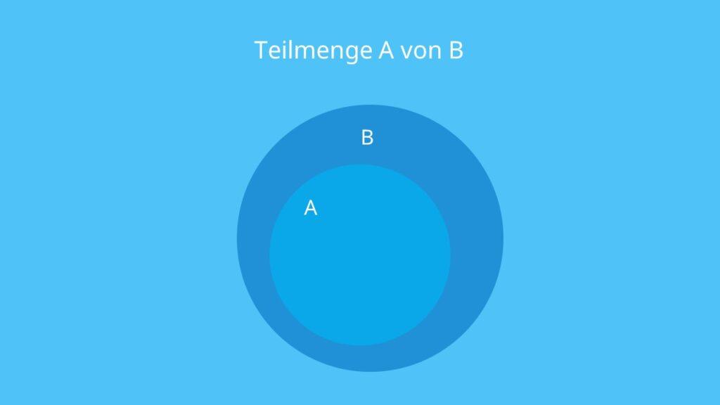 Mengenlehre, Mengendiagramm, Darstellung von Mengen, Mengen Mathe, Teilmenge, Mengenlehre Zeichen