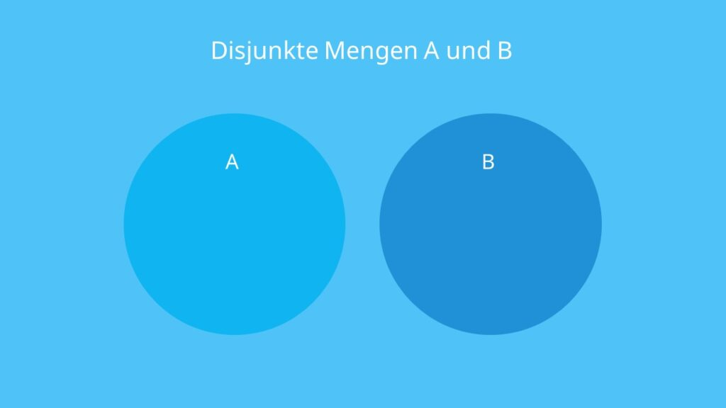 Mengenlehre, Mengendiagramm, Darstellung von Mengen, Mengen Mathe, disjunkte Mengen
