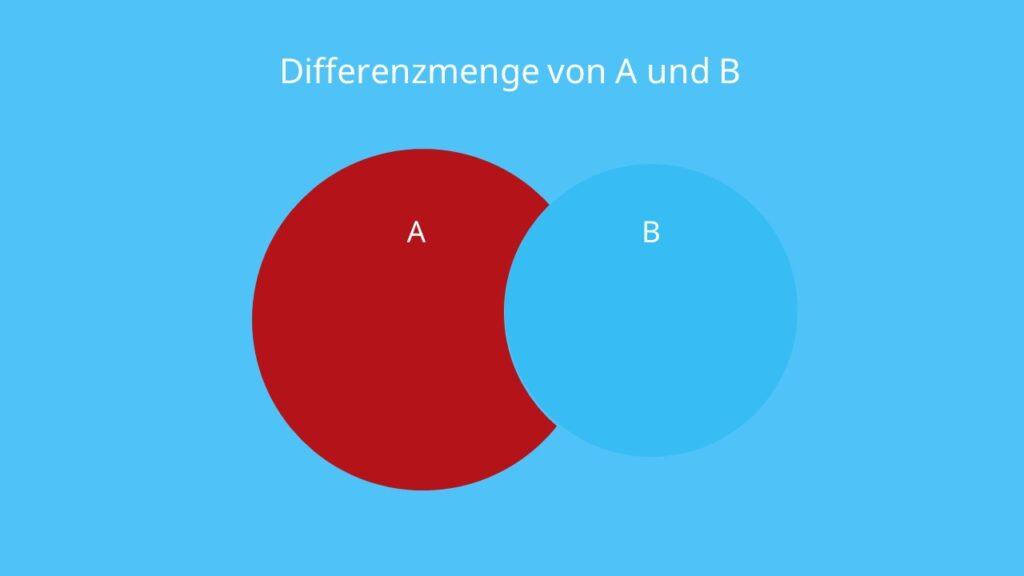 Mengenlehre, Mengendiagramm, Darstellung von Mengen, Mengen Mathe, Differenz, Differenzmenge, Mengen Differenz, Mengenlehre Zeichen