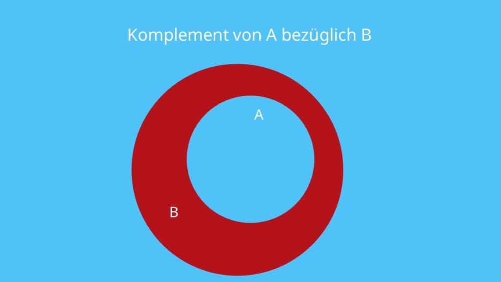 Mengenlehre, Mengendiagramm, Darstellung von Mengen, Mengen Mathe, Komplement, Komplementärmenge, Mengenlehre Zeichen