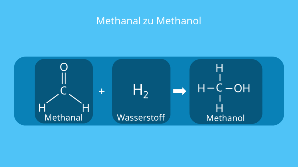 Formaldehyde, CH2O, HCHO, H2CO, Methanol, Methanal Eigenschaften