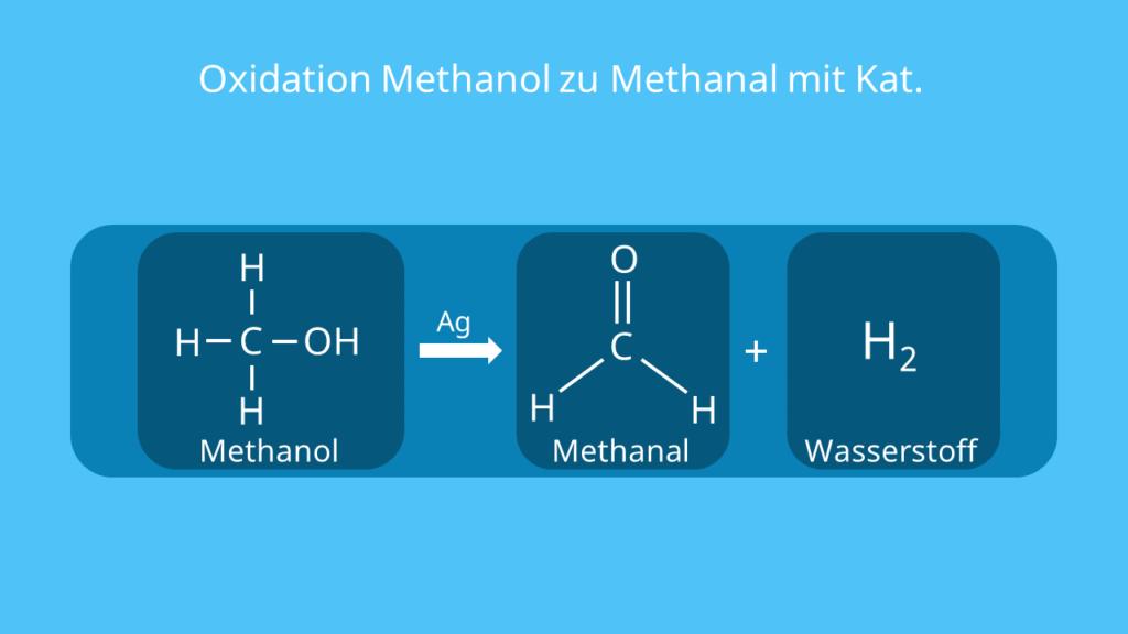 Formaldehyde, CH2O, HCHO, H2CO