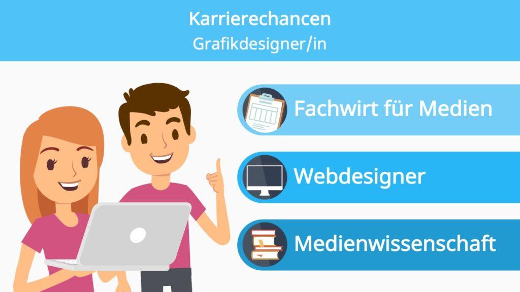 Grafikdesigner, Grafikdesignerin, Grafikdesigner Weiterbildung, Weiterbildung Grafikdesigner, Mediendesign, Webdesigner, Fachwirt für Medien, Fachwirt Medien