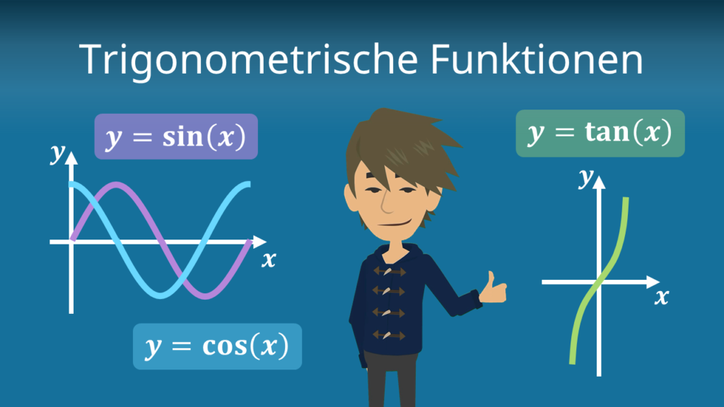 Zum Video: Trigonometrische Funktionen