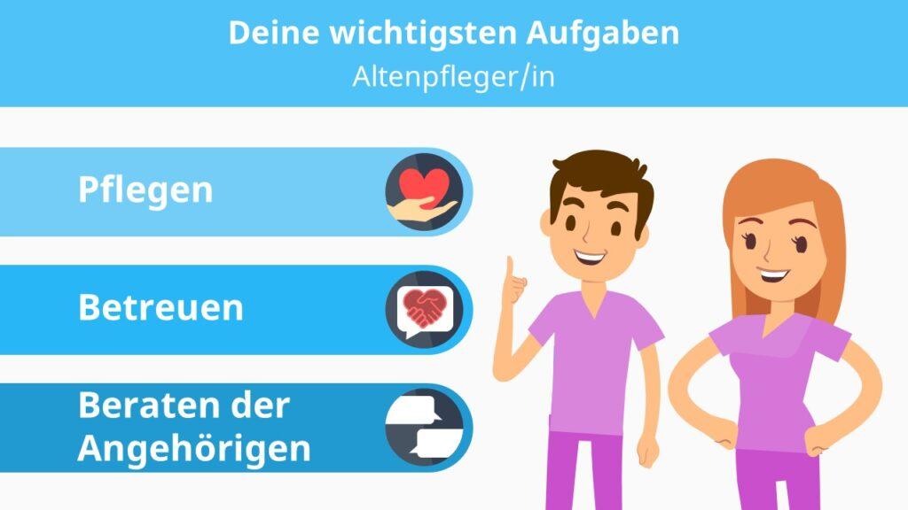 Altenpfleger, Altenpflegerin, Altenpfleger Ausbildung, Ausbildung Altenpflege, Pflegefachmann, Pflege Ausbildung, Pflegefachfrau, Altenpflegerin Ausbildung